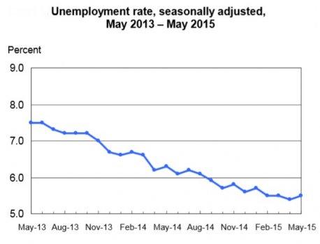 Unemployment_Rate___6_5.jpg