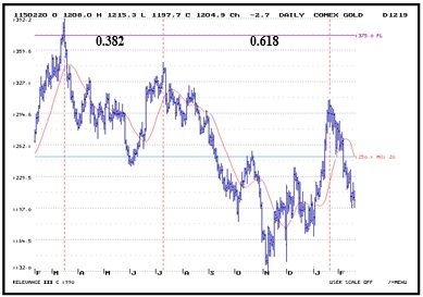 Daily COMEX Gold 2-23_1.jpg