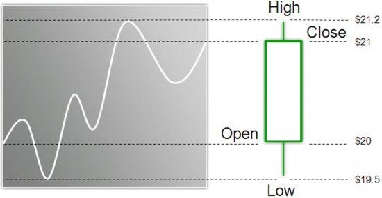 Japanese_Candle_Chart_I.jpg