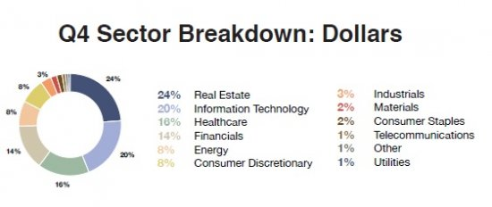 Sector_Breakdown_Dollars_6.jpg