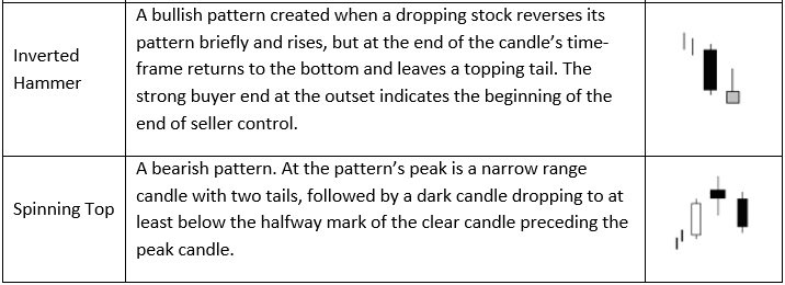Common_Reversal_Patterns_pt._VI.jpg
