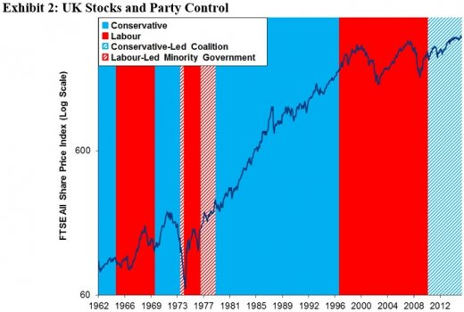 UK_Stocks_and_Party_Control.jpg
