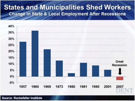 States_and_Municipalities_Shed_Workers.jpg