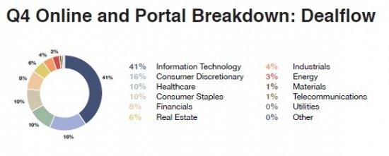 Online_Portal_Dealflow_7.jpg