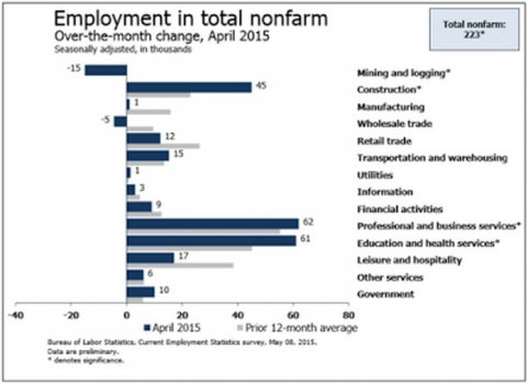 Employment_in_Total_Nonfarm_II.jpg