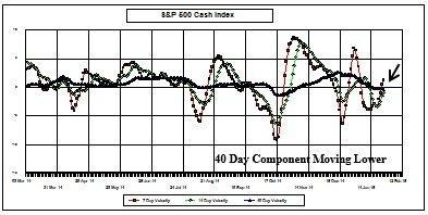 S___P_Cash_Index_1_28.jpg
