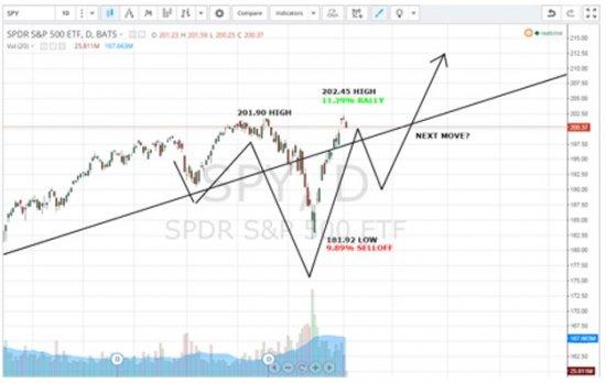 SPY_Chart.jpg