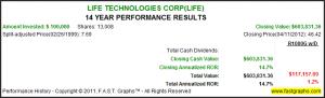 Life Technologies Corp