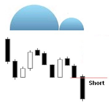 Cup_and_Handle_Chart_I___10_13.jpg