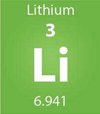 MGX Minerals Assets Lithium