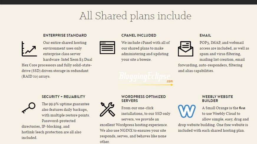 A Small Orange Shared hosting plans