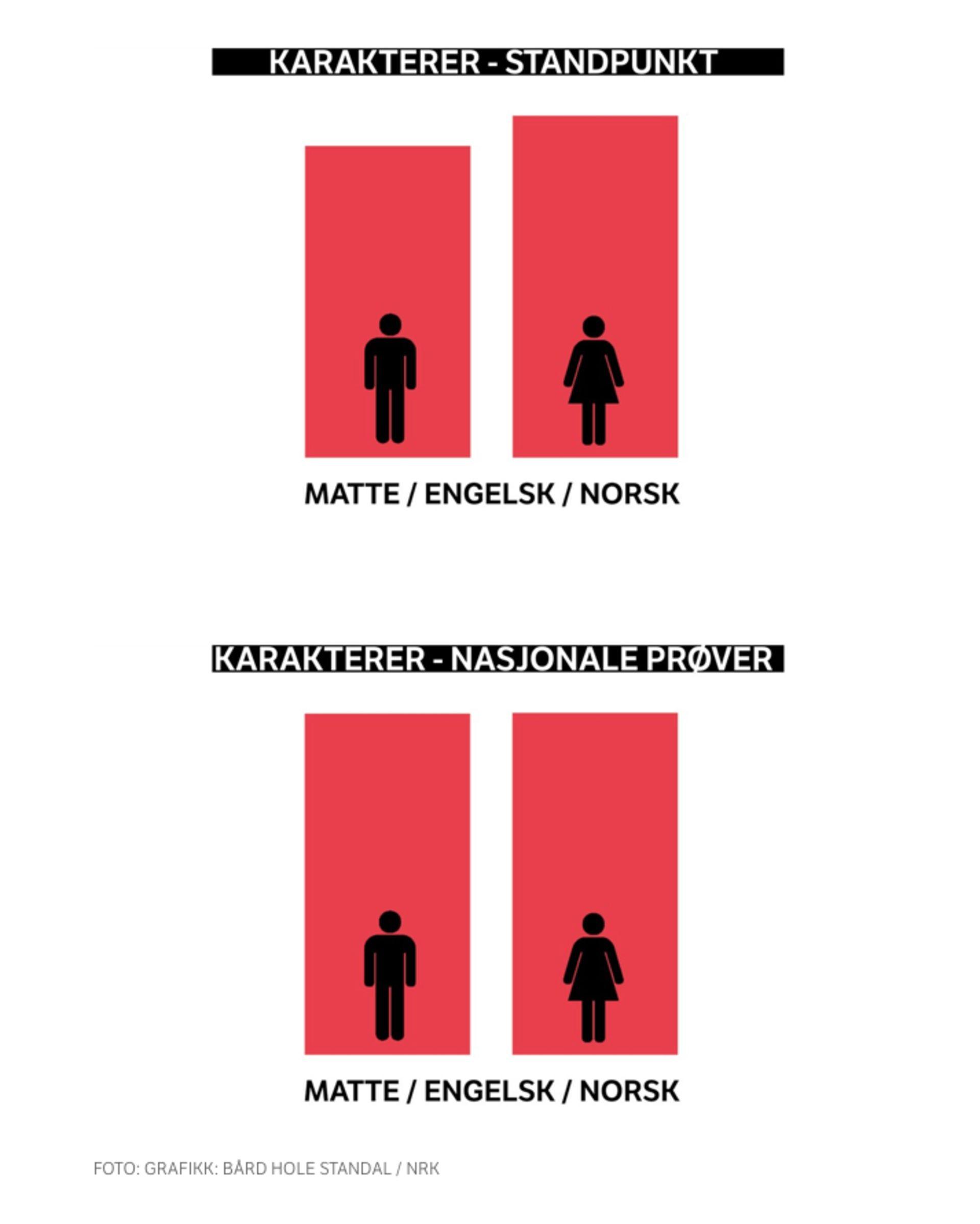 faktisk på engelsk