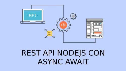 REST API con Express, Mongodb y Async/Await