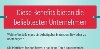 [Infografik] Diese Benefits bieten die Top-5-Unternehmen auf feelgood@work