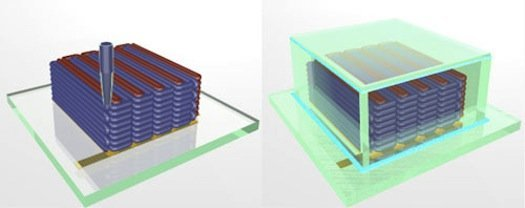 Scientists Moving Towards Printing Batteries