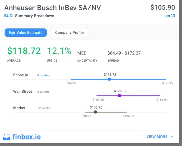 anheuser busch inbev value chain