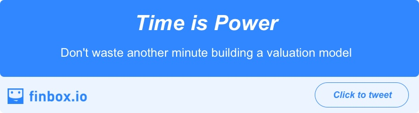 Time is Power - finbox.io