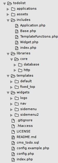 todolist directory