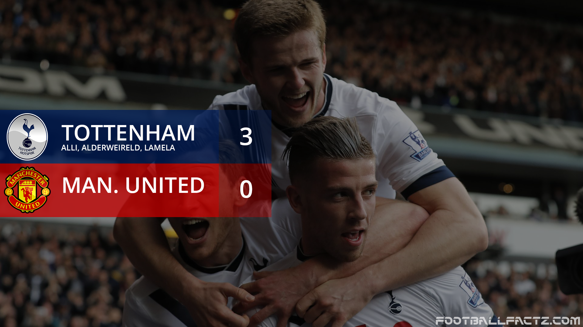 Tottenham 3 - 0 Manchester United, Premier League