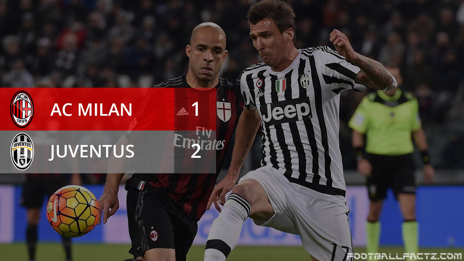 AC Milan 1 - 2 Juventus, Serie A