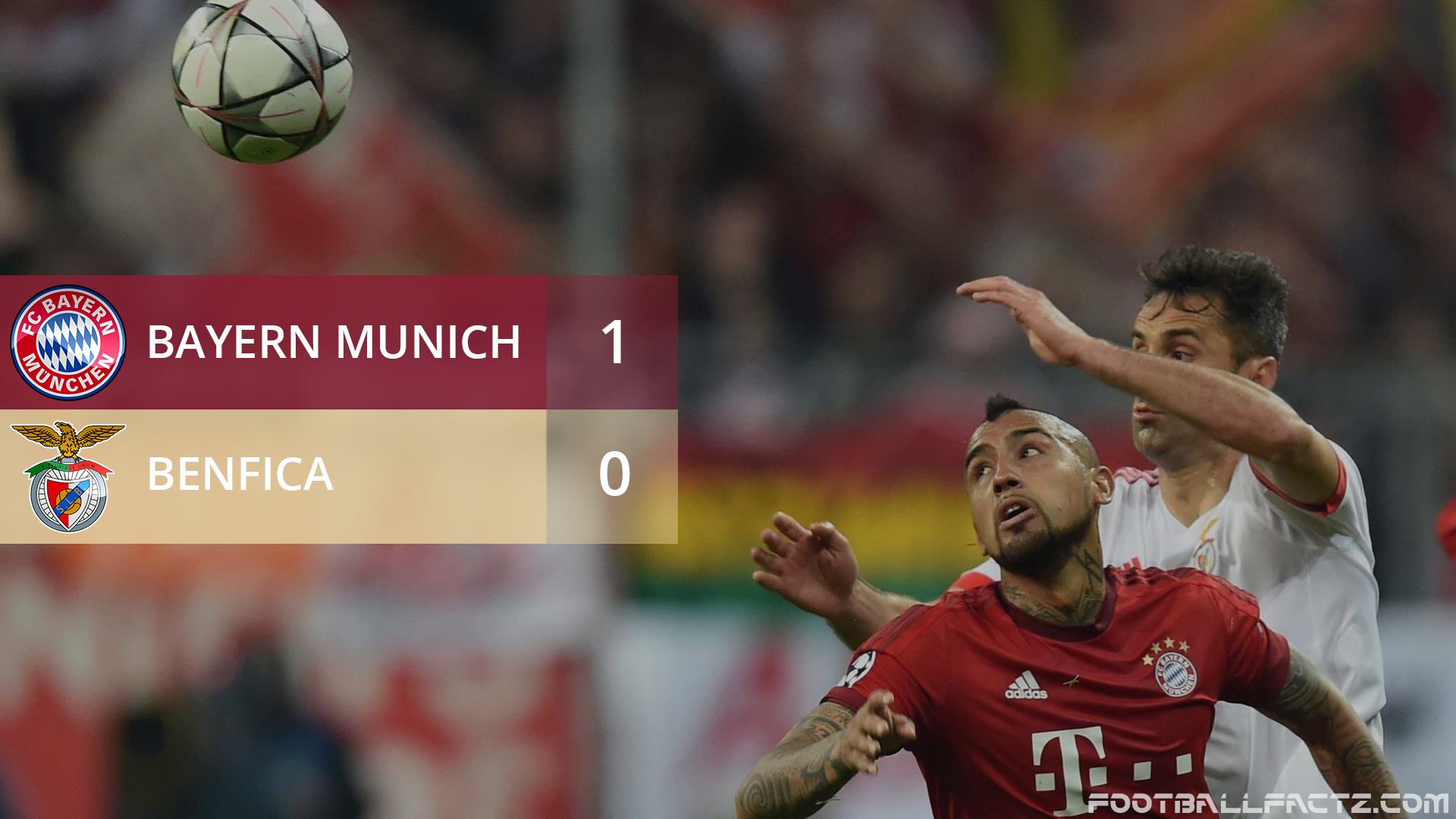Bayern Munich 1 - 0 Benfica, Champions League