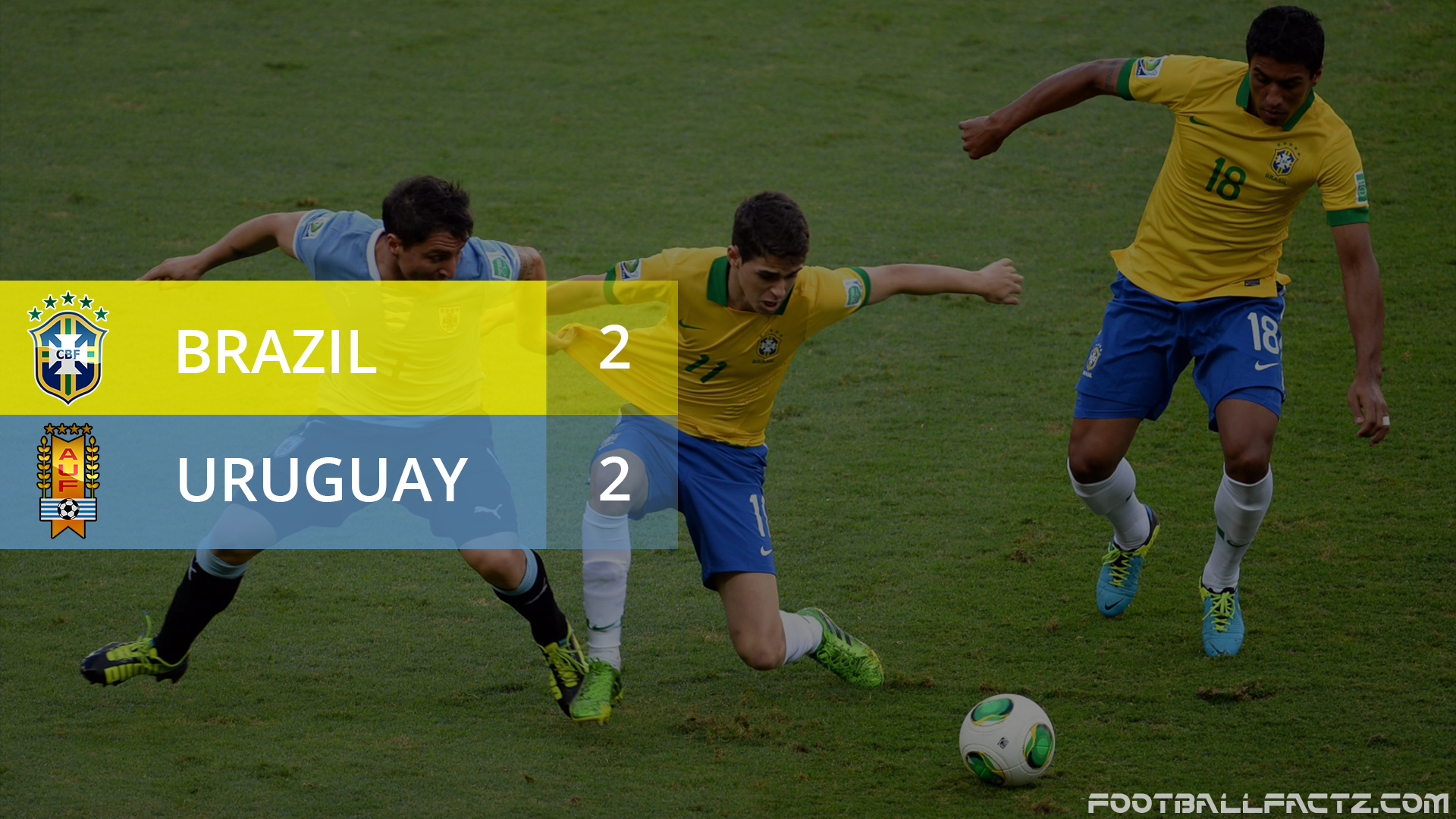 Brazil 2 - 2 Uruguay, World Cup Qualifier