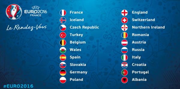 UEFA Euro 2016 squads