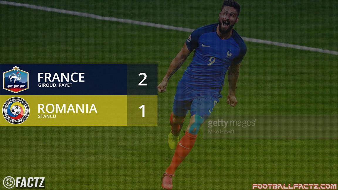 France 2 - 1 Romania, Euro 2016