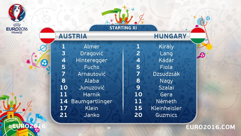 Austria vs Hungary line-ups