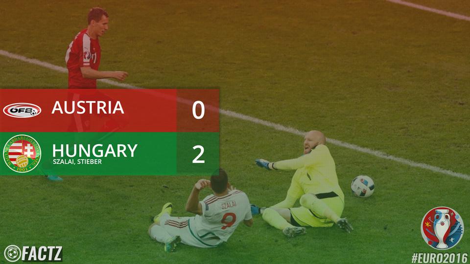 Austria 0 - 2 Hungary, Euro 2016