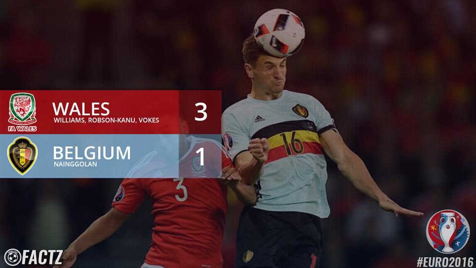 Wales 3 - 1 Belgium, Euro 2016 quarter final