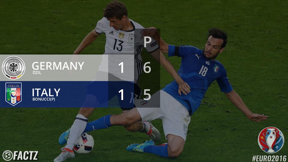 Germany 1 - 1 Italy (6-5 pens), Euro 2016 quarter final