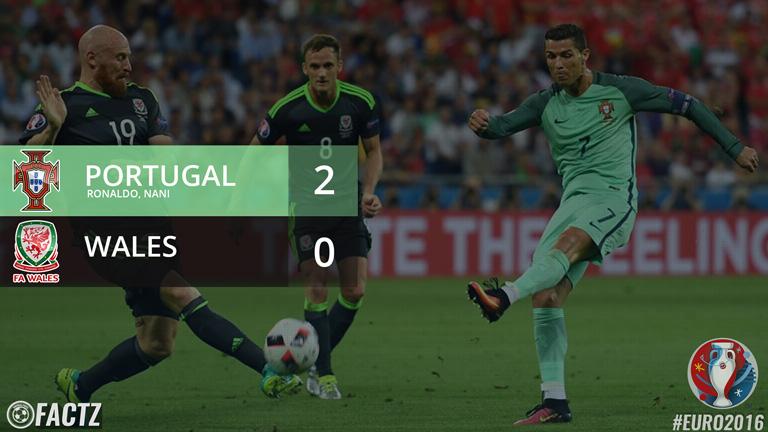 Portugal 2 - 0 Wales, Euro 2016 Semi Final