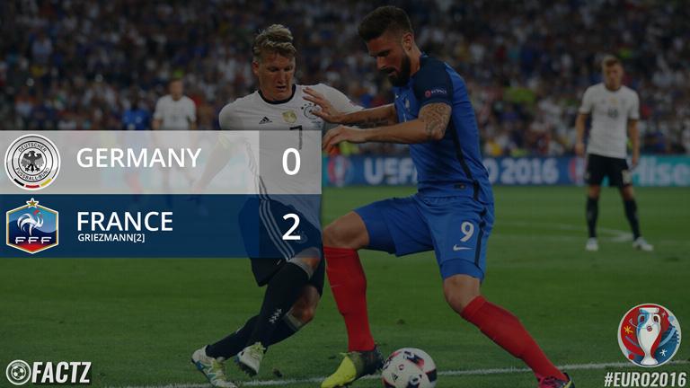 Germany 0 - 2 France, Euro 2016 Semi Final