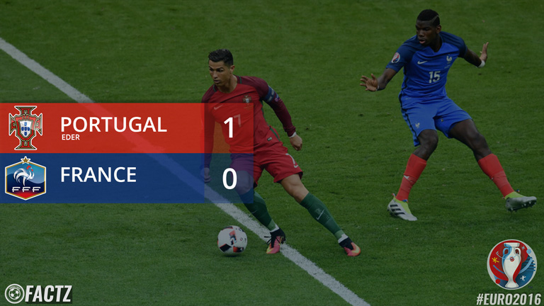 Portugal 1 - 0 France, Euro 2016 Final