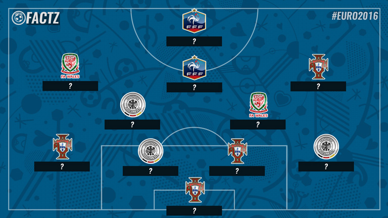UEFA Euro 2016 team of the tournament