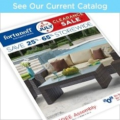 Our current outdoor Patio Furniture sales catalog