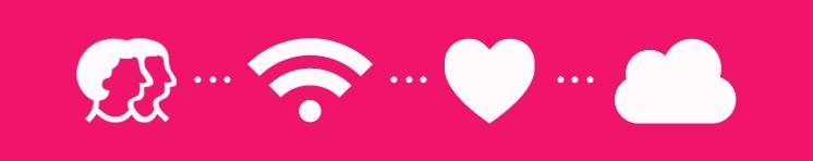 Full Social Wifi