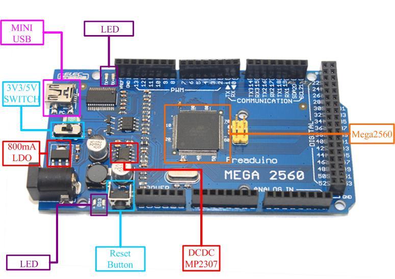 Arduino mega 2560 simulator download