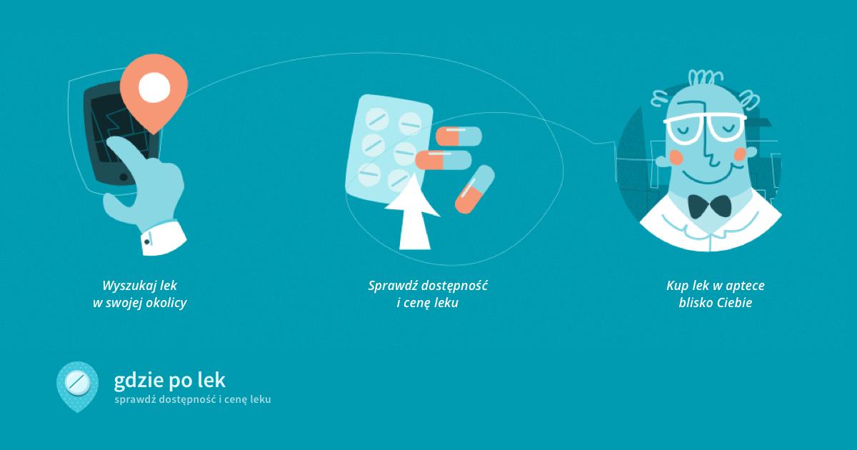 Ceny leków i dostępność w aptekach | Gdzie po lek