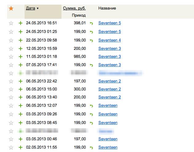 Яндекс.Деньги: Все пополнения 2013-06-02 14-10-48