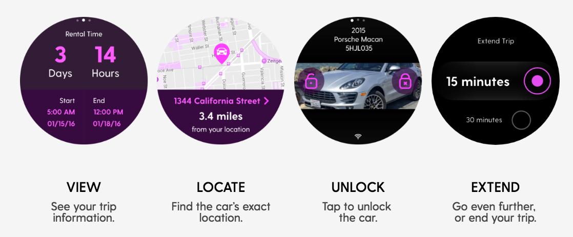 Getaround app features