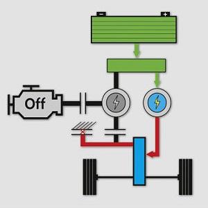 Chevrolet Volt система высокого напряжения часть 1 (Гибридная батарея)