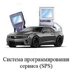 Программирование в TIS2Web Система программирования сервиса (SPS) будет платная!