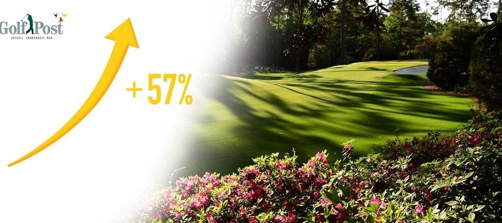 Immer mehr Golfer nutzen den Service von Golf Post. (Bild: Golf Post)