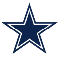Dallas Cowboys Pro Shop deals alerts