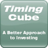 TimingCube coupons