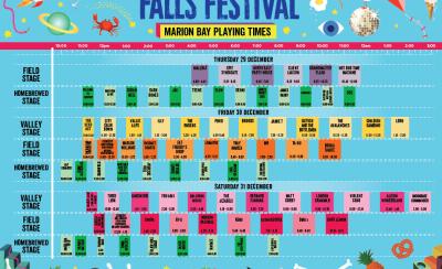 Falls Festivan Timeline.png