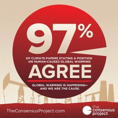 Image Credit: SkepticalScience.com