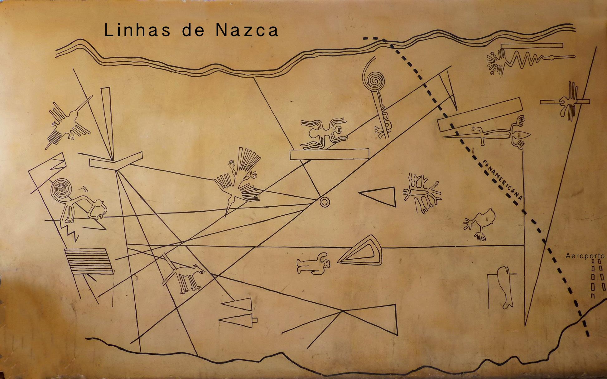 Mapa modificado das Linhas de Nazca (modificação por: Viajar, Ver e Viver)